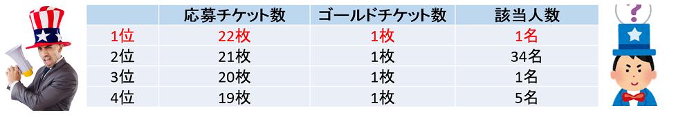 ☆上位_160128